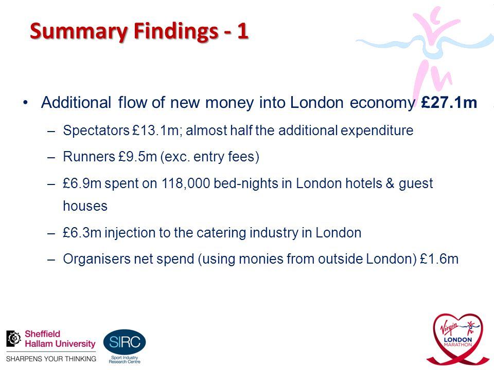 Summary Findings - 1 Additional flow of new money into London economy £27.1m –Spectators £13.1m; almost half the additional expenditure –Runners £9.5m (exc.