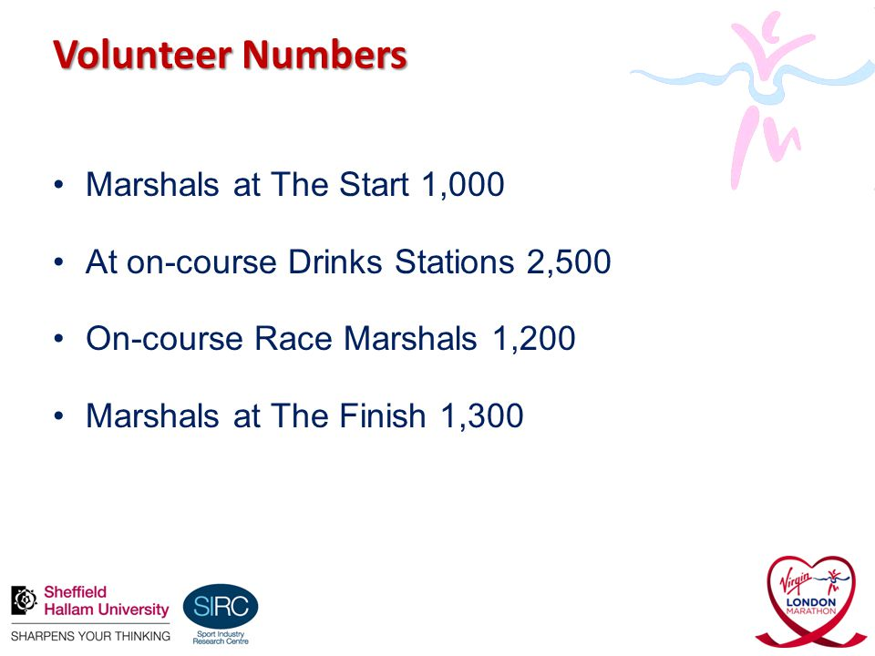 Volunteer Numbers Marshals at The Start 1,000 At on-course Drinks Stations 2,500 On-course Race Marshals 1,200 Marshals at The Finish 1,300