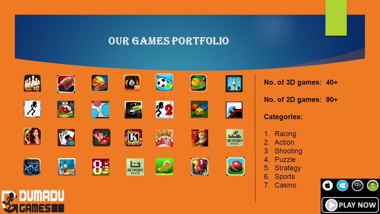 Our Games Portfolio No. of 3D games: 40+ No. of 2D games: 90+ Categories: 1.Racing 2.Action 3.Shooting 4.Puzzle 5.Strategy 6.Sports 7.Casino