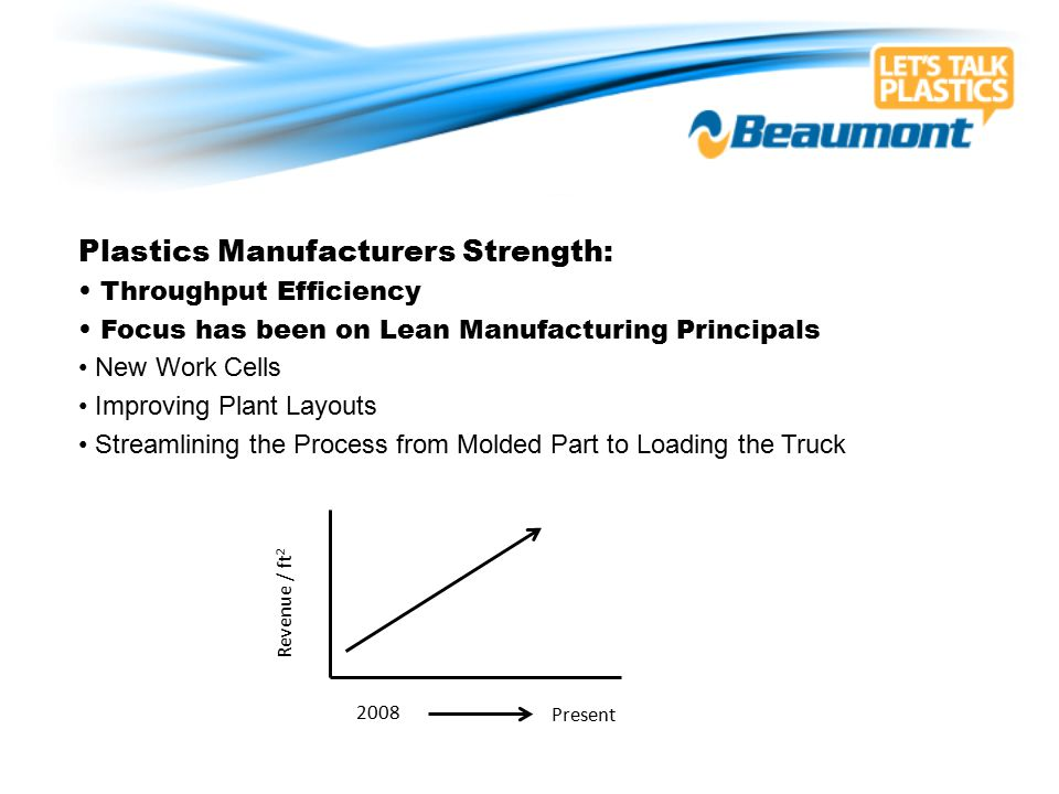 Plastics Manufacturers Strength: Throughput Efficiency Focus has been on Lean Manufacturing Principals New Work Cells Improving Plant Layouts Streamlining the Process from Molded Part to Loading the Truck Revenue / ft 2 2008 Present