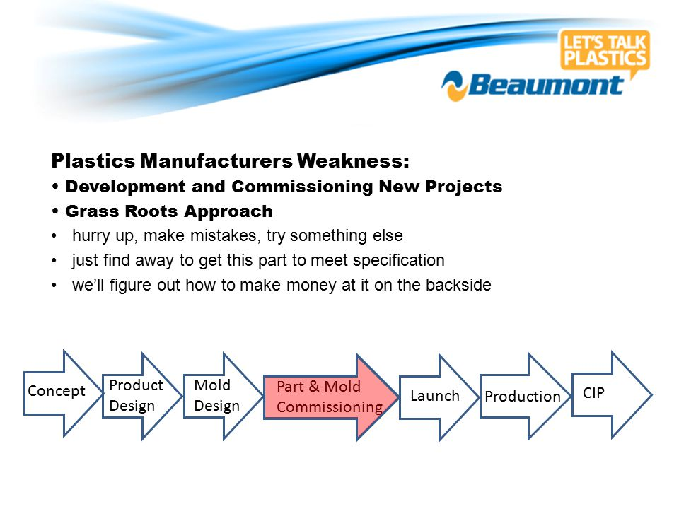 Plastics Manufacturers Weakness: Development and Commissioning New Projects Grass Roots Approach hurry up, make mistakes, try something else just find away to get this part to meet specification we'll figure out how to make money at it on the backside Concept Mold Design Part & Mold Commissioning Product Design Launch Production CIP