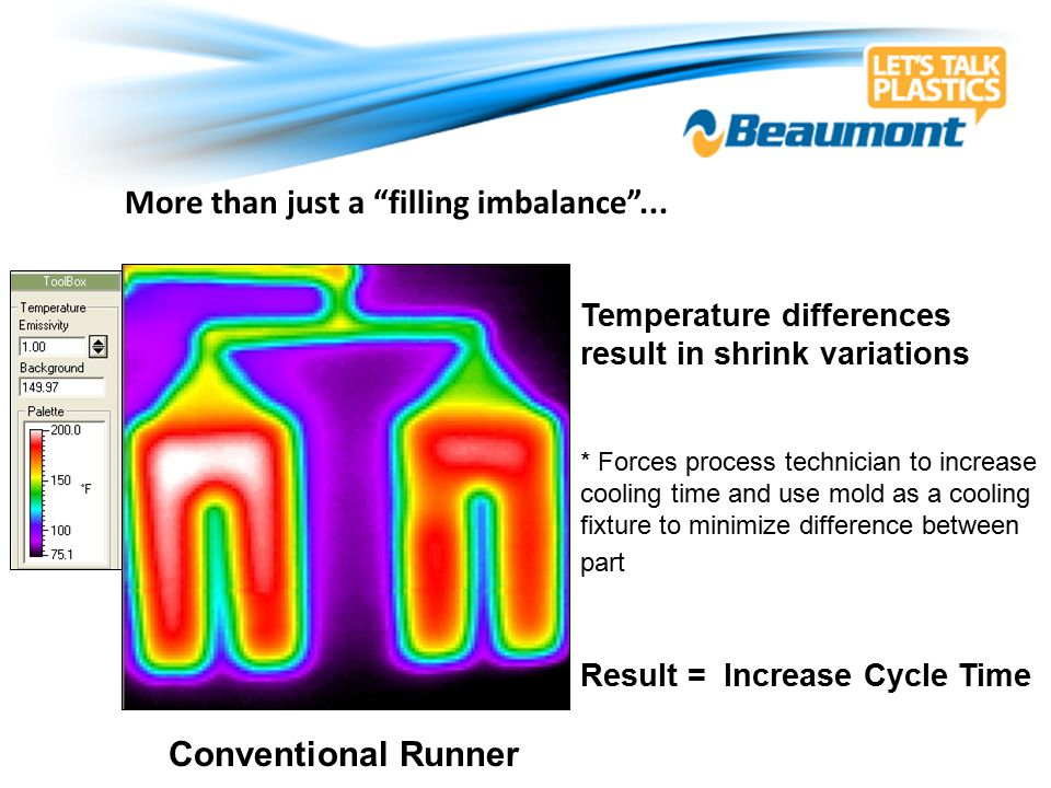 Conventional Runner More than just a filling imbalance ...