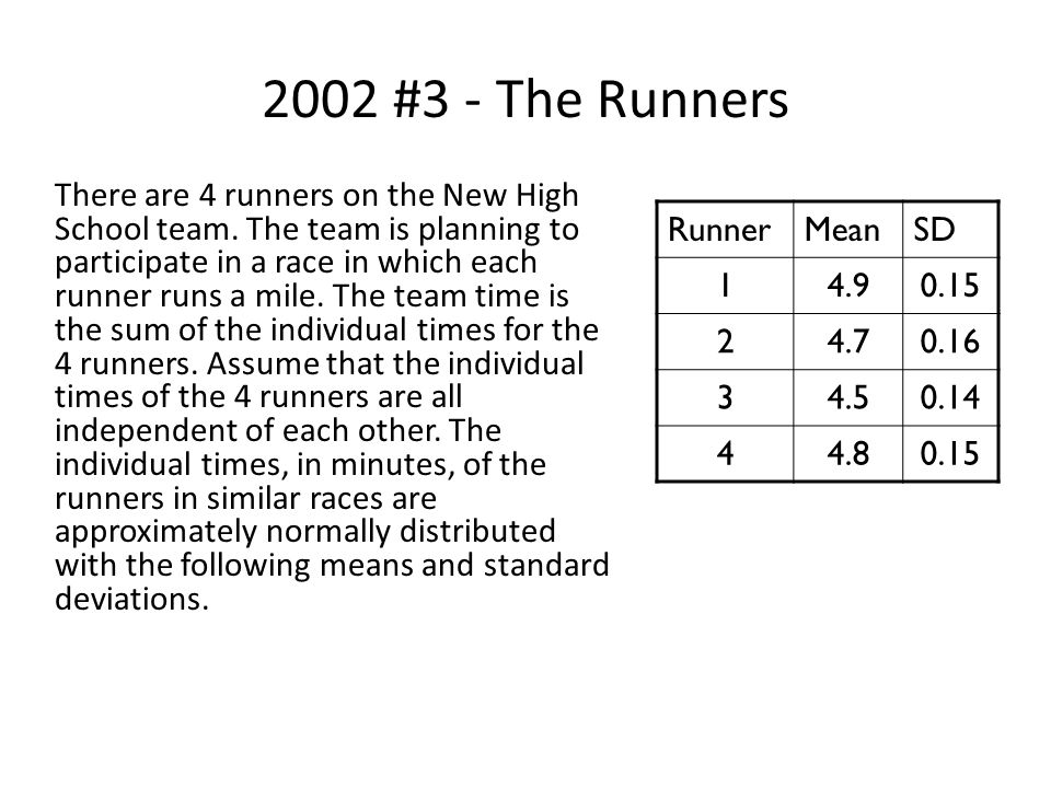 2002 #3 - The Runners There are 4 runners on the New High School team.