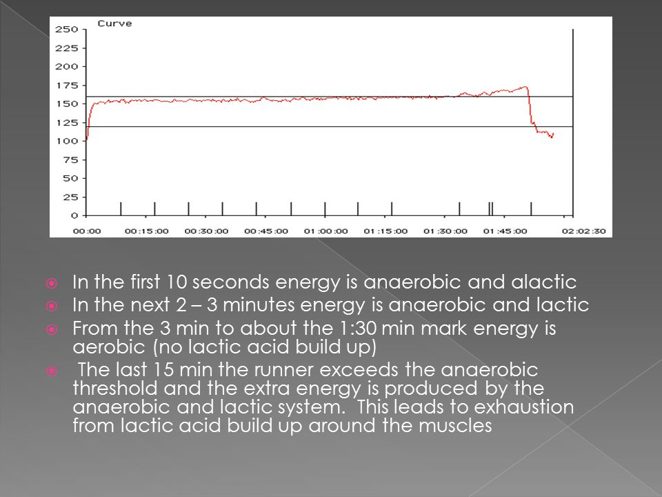  In the first 10 seconds energy is anaerobic and alactic  In the next 2 – 3 minutes energy is anaerobic and lactic  From the 3 min to about the 1:30 min mark energy is aerobic (no lactic acid build up)  The last 15 min the runner exceeds the anaerobic threshold and the extra energy is produced by the anaerobic and lactic system.