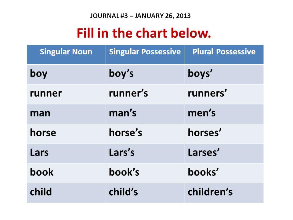 Fill in the chart below.