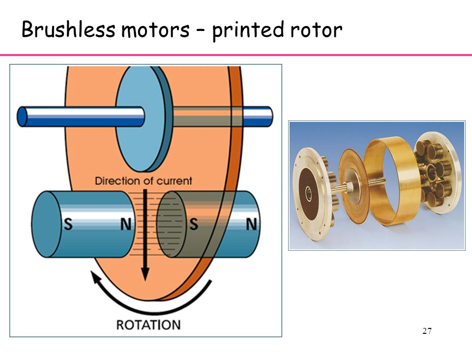 27 Brushless motors – printed rotor