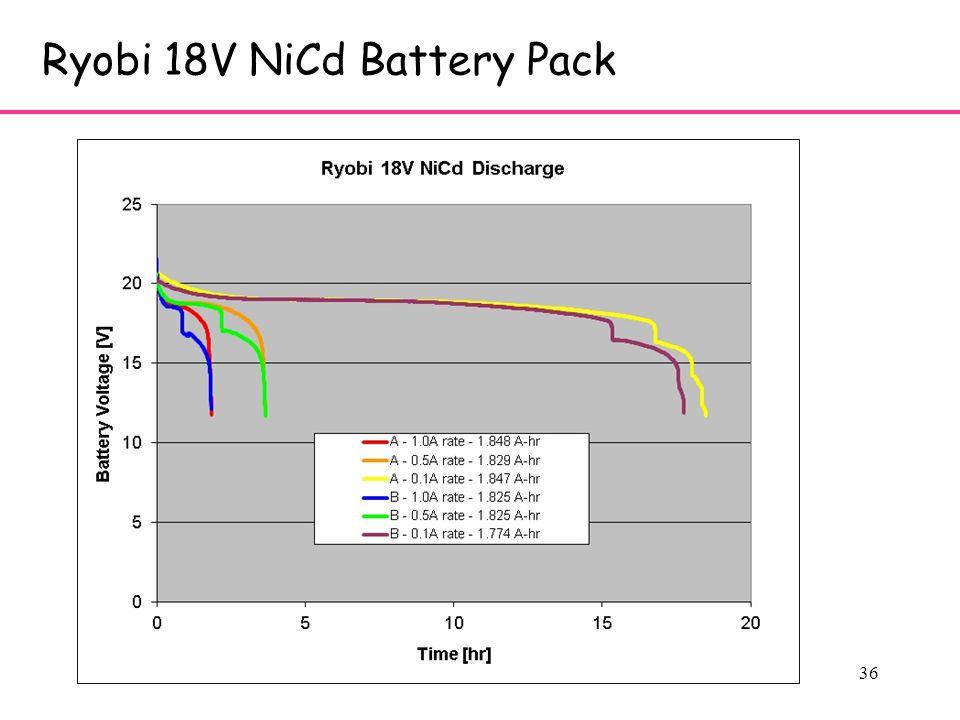 36 Ryobi 18V NiCd Battery Pack