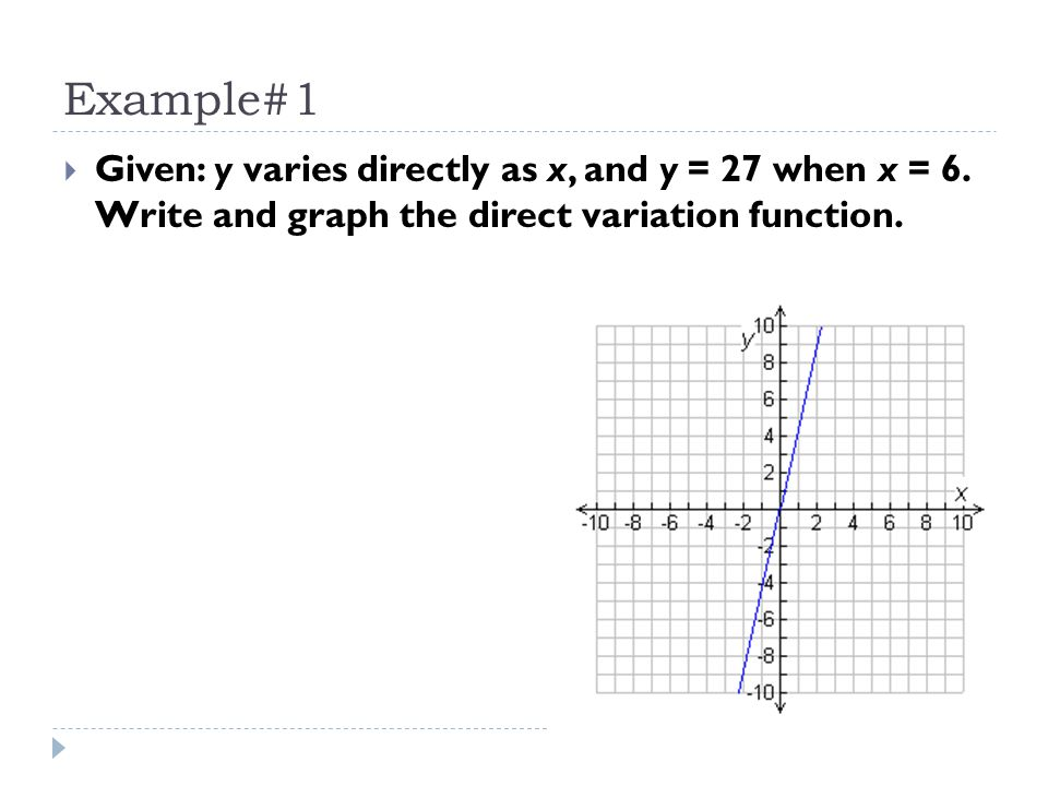 Example#1  Given: y varies directly as x, and y = 27 when x = 6. Write and graph the direct variation function.