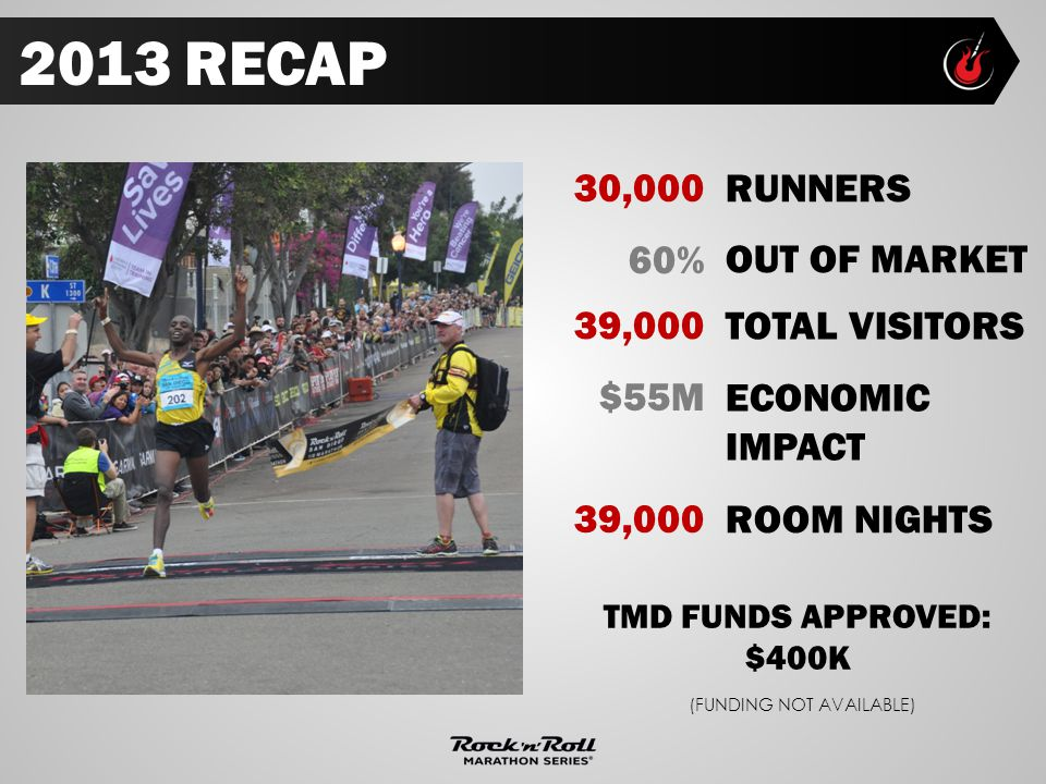 2013 RECAP 30,000 RUNNERS ECONOMIC IMPACT $55M ROOM NIGHTS 39,000 TOTAL VISITORS 39,000 OUT OF MARKET 60% TMD FUNDS APPROVED: $400K (FUNDING NOT AVAILABLE)