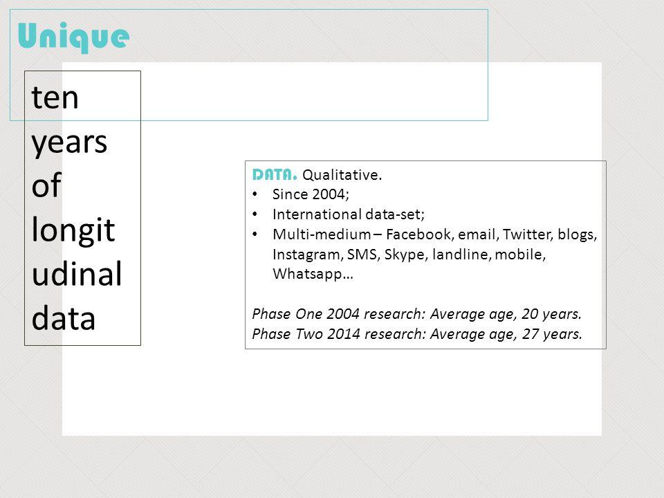 Unique ten years of longit udinal data DATA. Qualitative. Since 2004; International data-set; Multi-medium – Facebook, email, Twitter, blogs, Instagra