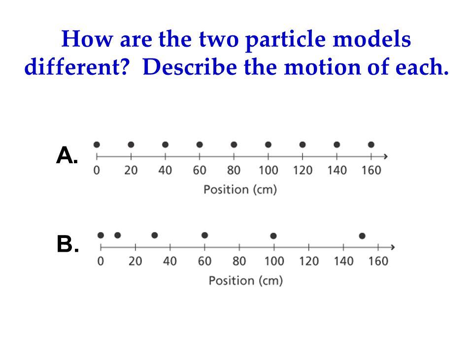 START v 4s3s2s1s0 a x Slowing up in - direction a and v OPP direction 5s START v 4s3s2s1s 0 a x Speeding up in - direction a and v SAME direction 5s