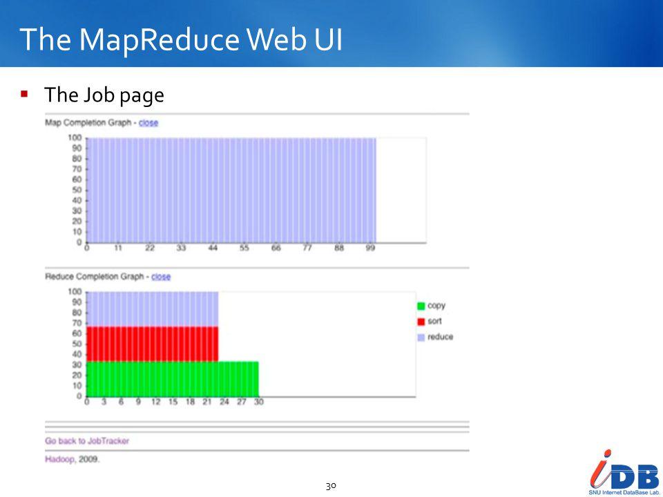The MapReduce Web UI 30  The Job page
