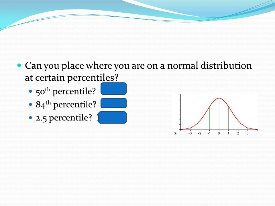 Can you place where you are on a normal distribution at certain percentiles.