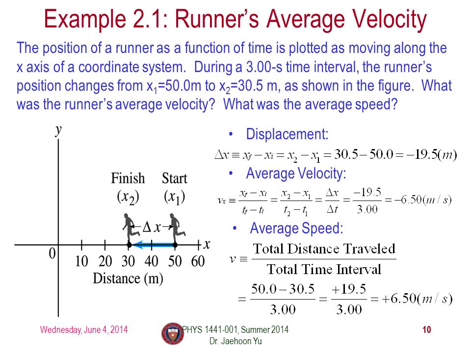 Wednesday, June 4, 2014 10 Example 2.1: Runner's Average Velocity Displacement: Average Velocity: Average Speed: The position of a runner as a functio