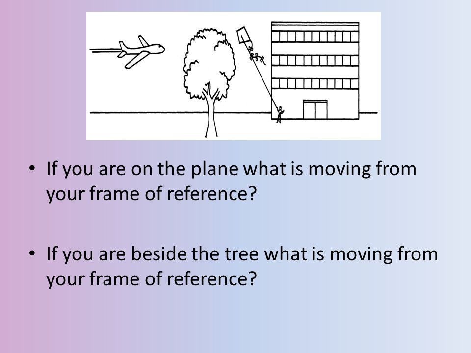 If you are on the plane what is moving from your frame of reference? If you are beside the tree what is moving from your frame of reference?