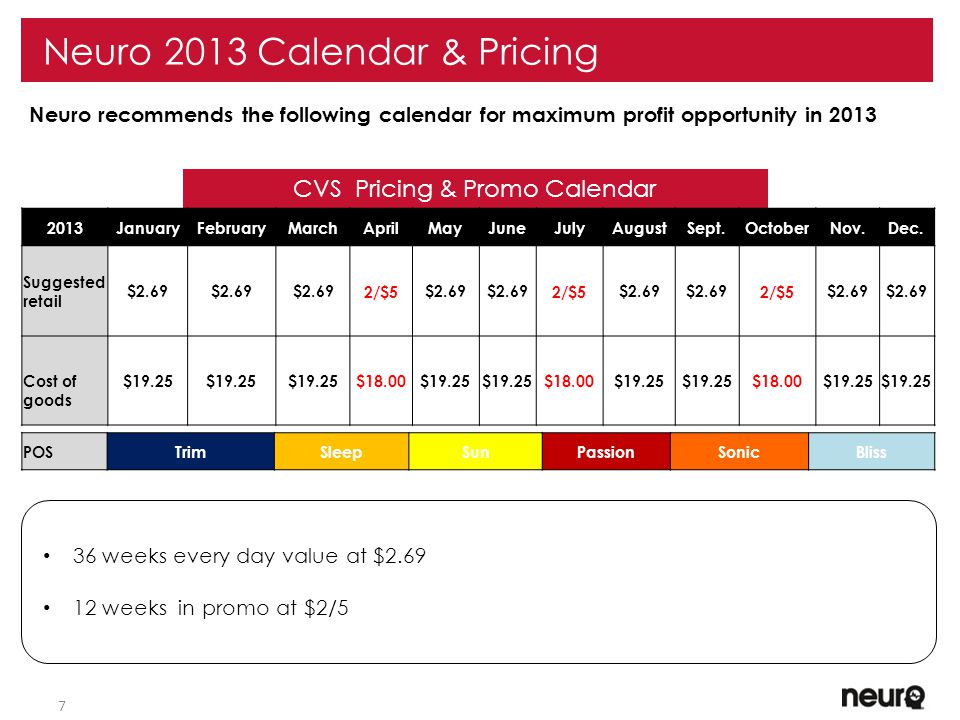 7 Neuro 2013 Calendar & Pricing CVS Pricing & Promo Calendar Neuro recommends the following calendar for maximum profit opportunity in 2013 36 weeks e