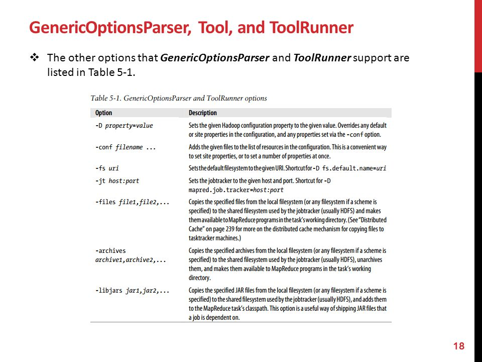 GenericOptionsParser, Tool, and ToolRunner  The other options that GenericOptionsParser and ToolRunner support are listed in Table 5-1.