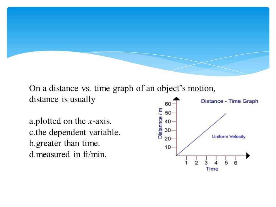 On a distance vs. time graph of an object's motion, distance is usually a.plotted on the x-axis. c.the dependent variable. b.greater than time. d.meas