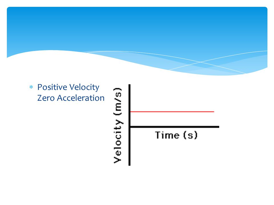  Positive Velocity Zero Acceleration