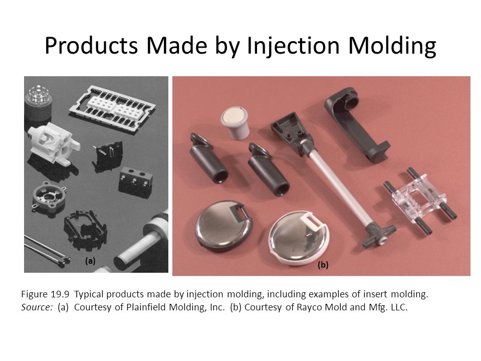 Products Made by Injection Molding Figure 19.9 Typical products made by injection molding, including examples of insert molding. Source: (a) Courtesy