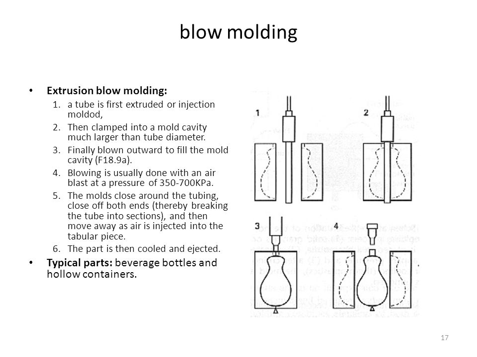 17 blow molding Extrusion blow molding: 1.a tube is first extruded or injection moldod, 2.Then clamped into a mold cavity much larger than tube diamet