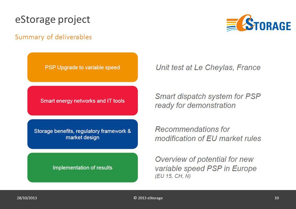 © 2013 eStorage10 eStorage project Summary of deliverables 28/10/2013 10