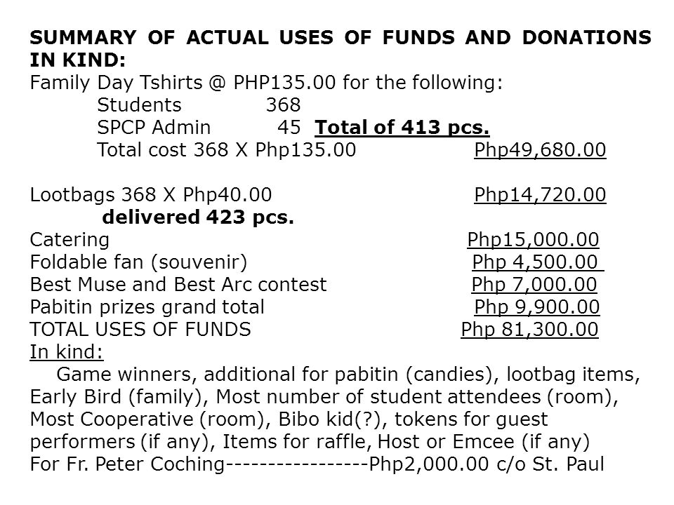 SUMMARY OF ACTUAL USES OF FUNDS AND DONATIONS IN KIND: Family Day Tshirts @ PHP135.00 for the following: Students 368 SPCP Admin 45 Total of 413 pcs.