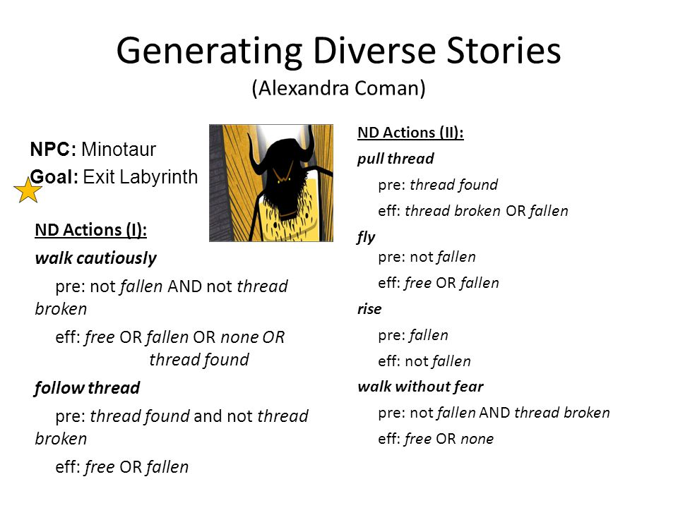 Generating Diverse Stories (Alexandra Coman) NPC: Minotaur Goal: Exit Labyrinth ND Actions: walk cautiously pre: not fallen AND not thread broken eff: free OR fallen OR none OR thread found follow thread re: thread found and not thread broken eff: free OR fallen pull thread pre: thread found eff: thread broken OR fallen fly pre: not fallen eff: free OR fallen rise pre: fallen eff: not fallen walk without fear pre: not fallen AND thread broken eff: free OR none ND Actions: walk cautiously pre: not fallen AND not thread broken eff: free OR fallen OR none OR thread found follow thread pre: thread found and not thread broken eff: free OR fallen pull thread pre: thread found eff: thread broken OR fallen fly pre: not fallen eff: free OR fallen rise pre: fallen eff: not fallen walk without fear pre: not fallen AND thread broken eff: free OR none ND Actions (II): pull thread pre: thread found eff: thread broken OR fallen fly pre: not fallen eff: free OR fallen rise pre: fallen eff: not fallen walk without fear pre: not fallen AND thread broken eff: free OR none ND Actions (I): walk cautiously pre: not fallen AND not thread broken eff: free OR fallen OR none OR thread found follow thread pre: thread found and not thread broken eff: free OR fallen