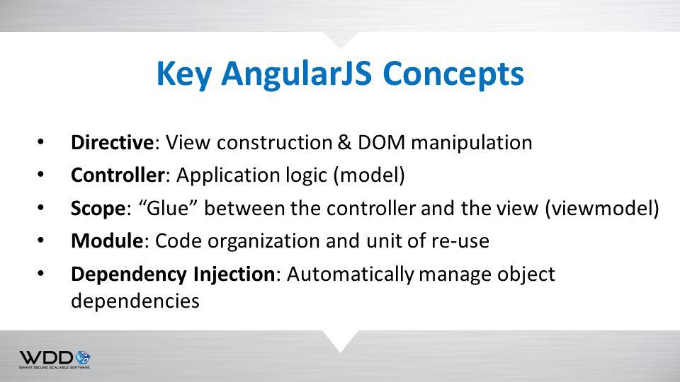 "Directive: View construction & DOM manipulation Controller: Application logic (model) Scope: ""Glue"" between the controller and the view (viewmodel) Mo"