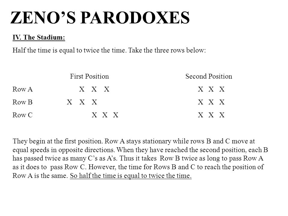 ZENO'S PARODOXES IV. The Stadium: Half the time is equal to twice the time.