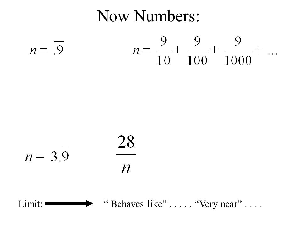 Now Numbers: Limit: Behaves like ..... Very near ....