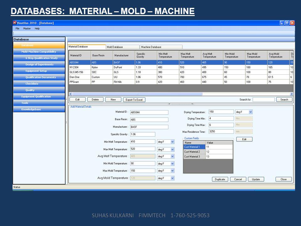DATABASES: MATERIAL – MOLD – MACHINE SUHAS KULKARNI FIMMTECH 1-760-525-9053
