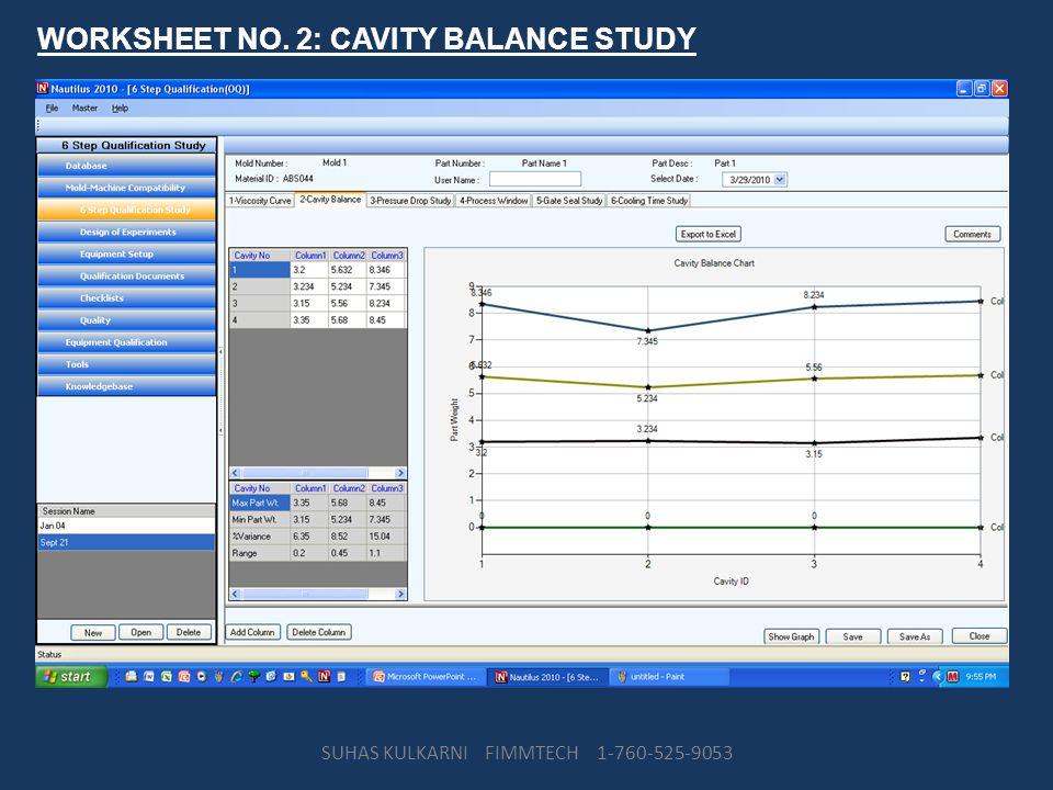 WORKSHEET NO. 2: CAVITY BALANCE STUDY SUHAS KULKARNI FIMMTECH 1-760-525-9053