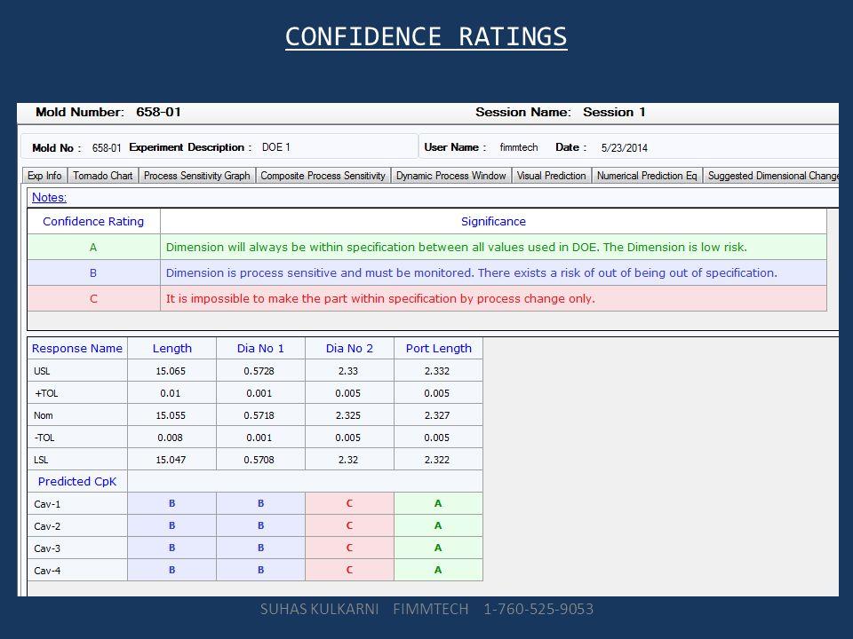 SUHAS KULKARNI FIMMTECH 1-760-525-9053 CONFIDENCE RATINGS