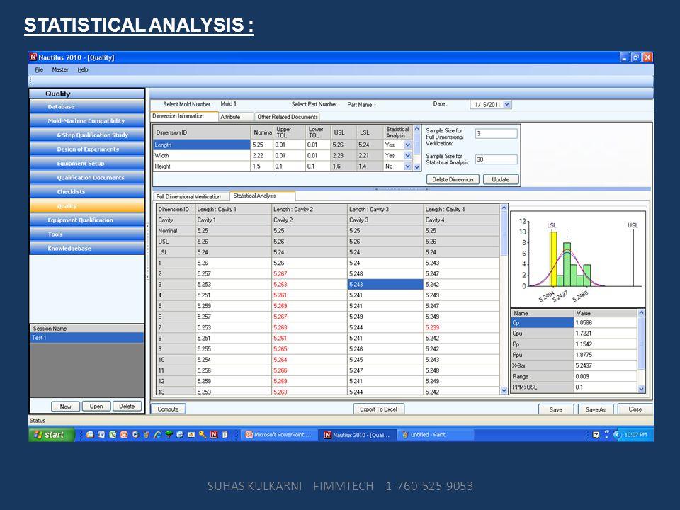 STATISTICAL ANALYSIS : SUHAS KULKARNI FIMMTECH 1-760-525-9053