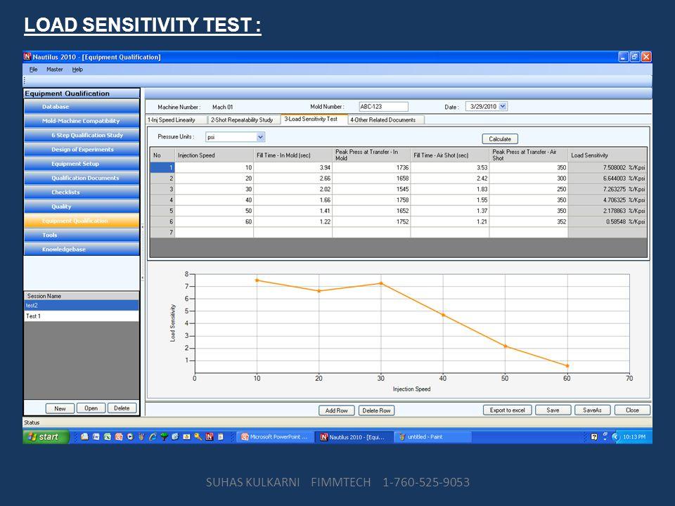 LOAD SENSITIVITY TEST : SUHAS KULKARNI FIMMTECH 1-760-525-9053