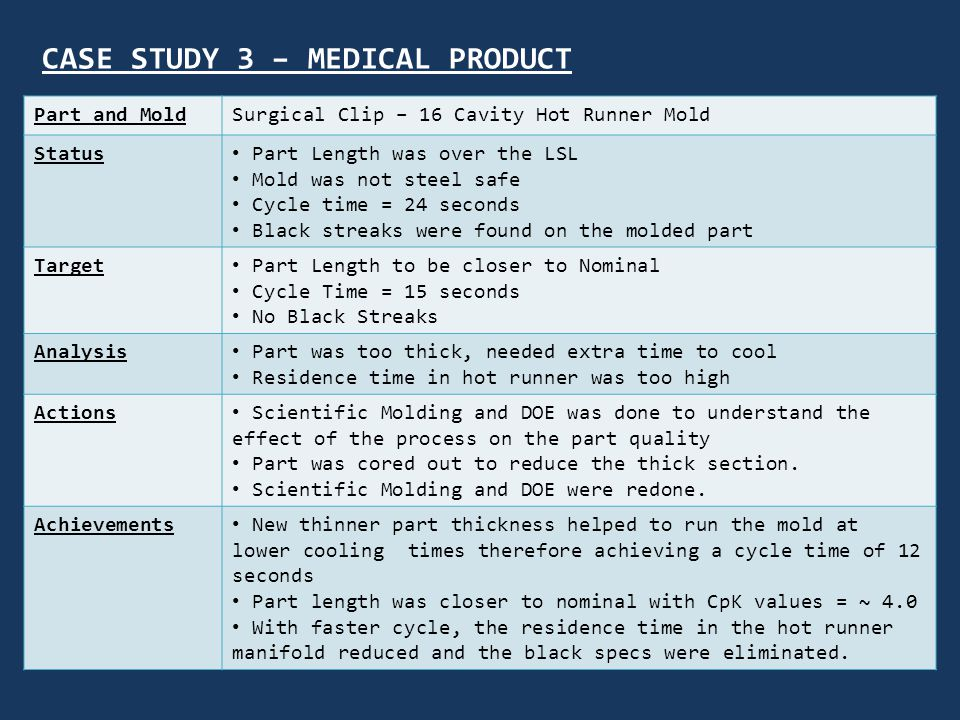 CASE STUDY 3 – MEDICAL PRODUCT Part and MoldSurgical Clip – 16 Cavity Hot Runner Mold Status Part Length was over the LSL Mold was not steel safe Cycl