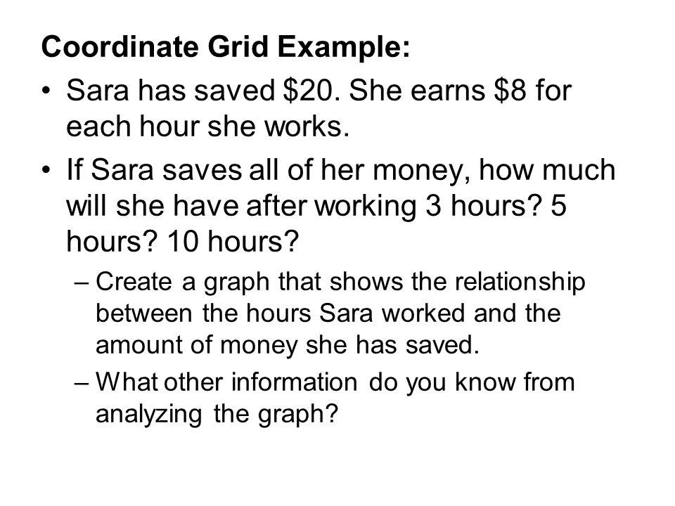 Sara has saved $20.She earns $8 for each hour she works.