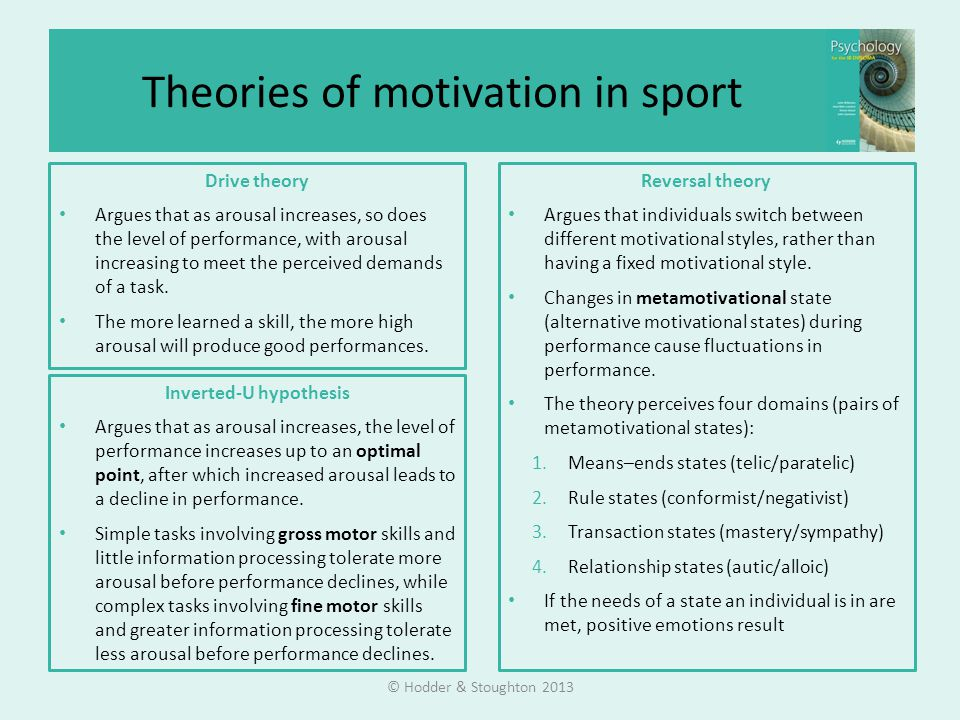 Theories of motivation in sport Drive theory Argues that as arousal increases, so does the level of performance, with arousal increasing to meet the perceived demands of a task.
