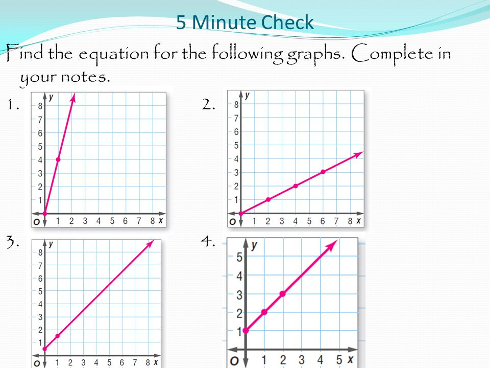 5 Minute Check Find the equation for the following graphs. Complete in your notes. 1.2. 3. 4.