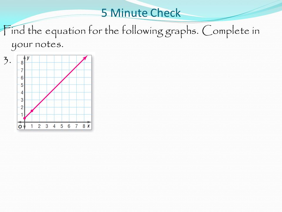 Find the equation for the following graphs. Complete in your notes. 3.