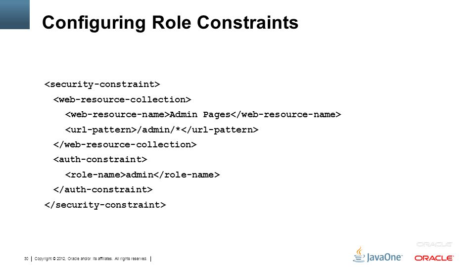 Copyright © 2012, Oracle and/or its affiliates. All rights reserved. 30 Configuring Role Constraints Admin Pages /admin/* admin