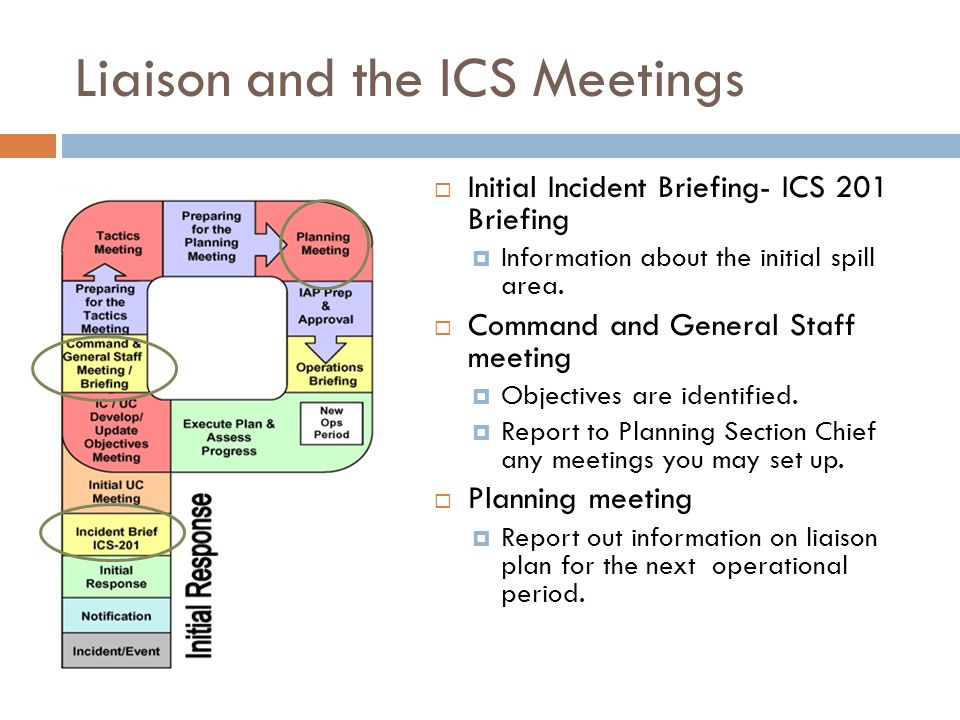 Liaison and the ICS Meetings  Initial Incident Briefing- ICS 201 Briefing  Information about the initial spill area.  Command and General Staff mee