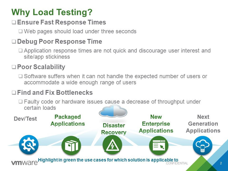 Why Load Testing.