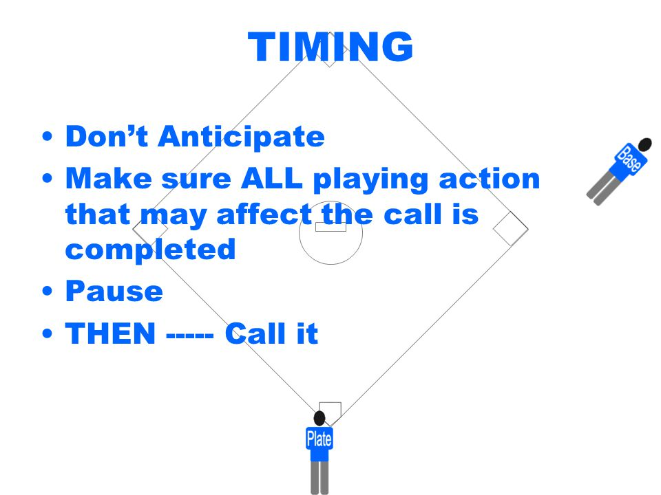 TIMING Don't Anticipate Make sure ALL playing action that may affect the call is completed Pause THEN ----- Call it
