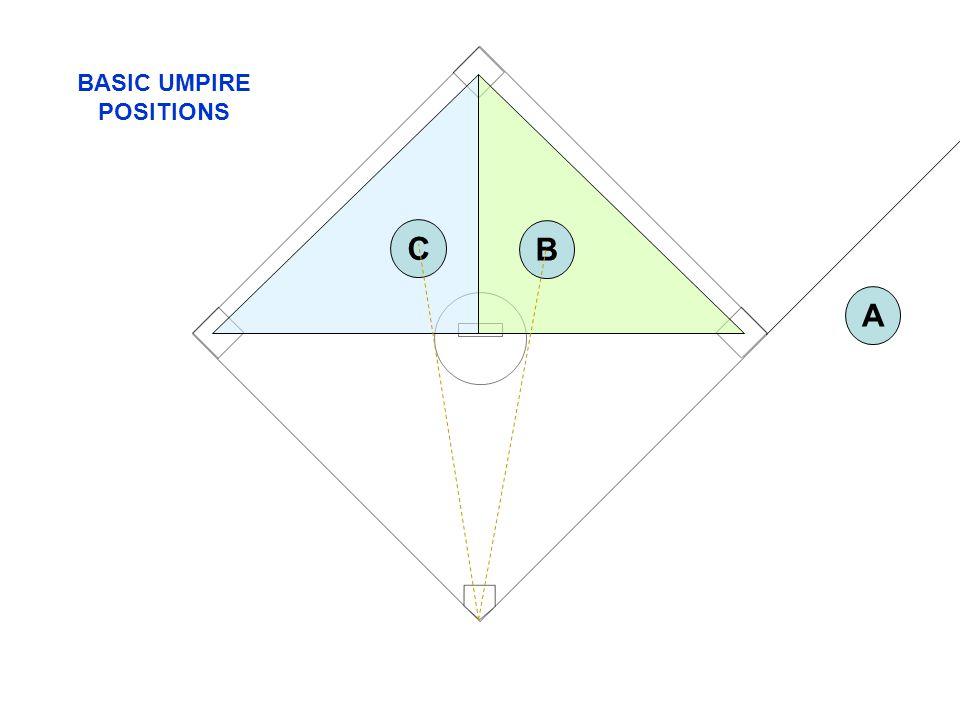BASIC UMPIRE POSITIONS A B C