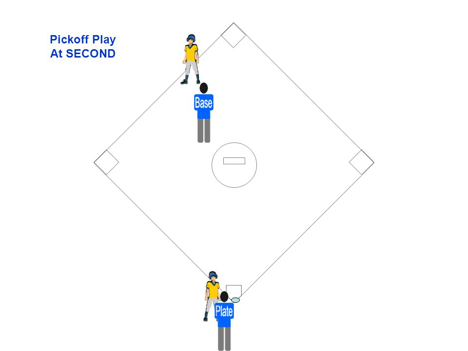 Pickoff Play At SECOND