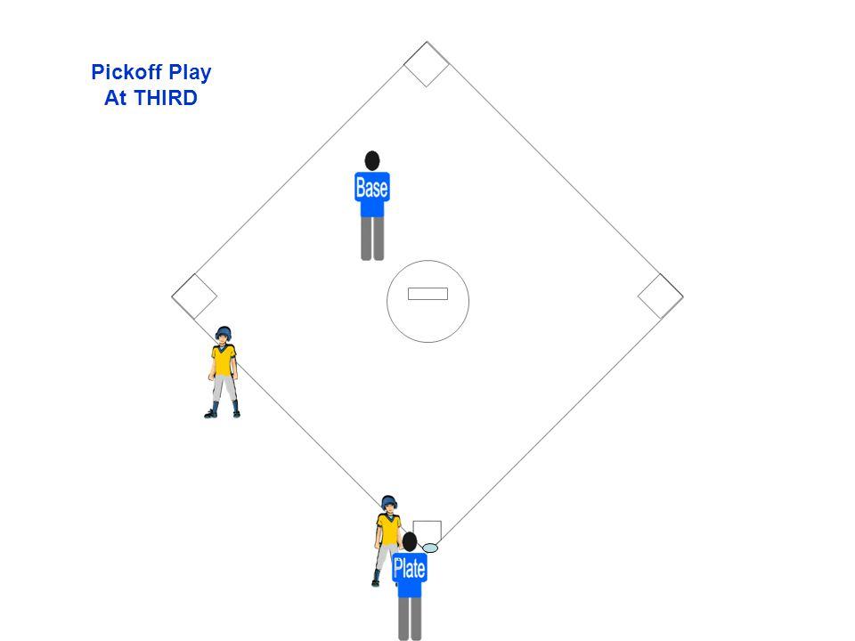 Pickoff Play At THIRD