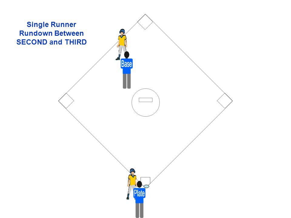 Single Runner Rundown Between SECOND and THIRD