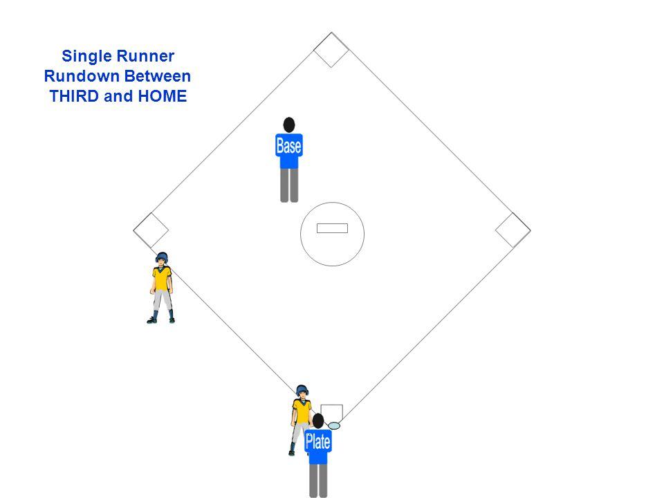 Single Runner Rundown Between THIRD and HOME